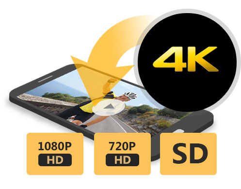 convert 4k to 1080p for mobile