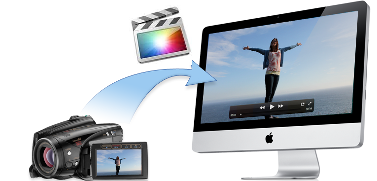 importing M2T files into FCP X